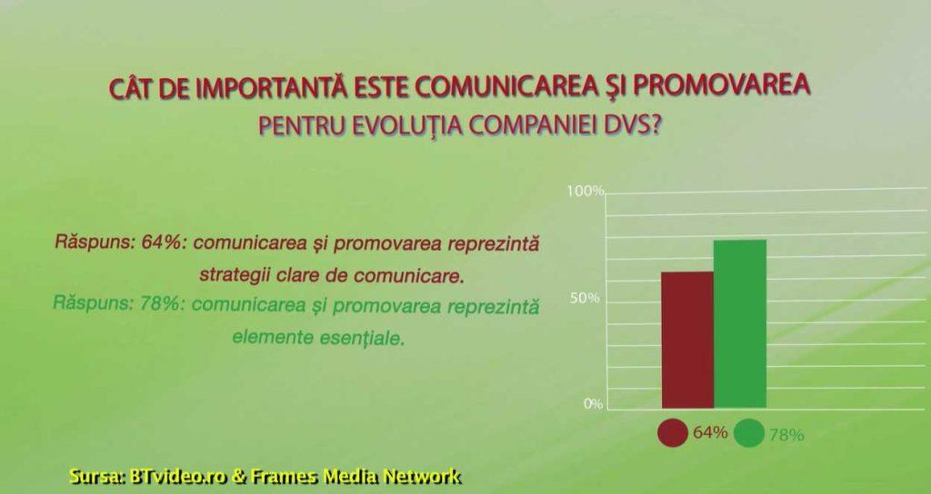 Campanii integrate pe internet - STUDIU-1 campanii integrate de promovare pe internet - Comunicarea în 2017 – Firmele se focusează pe campanii integrate de promovare pe internet