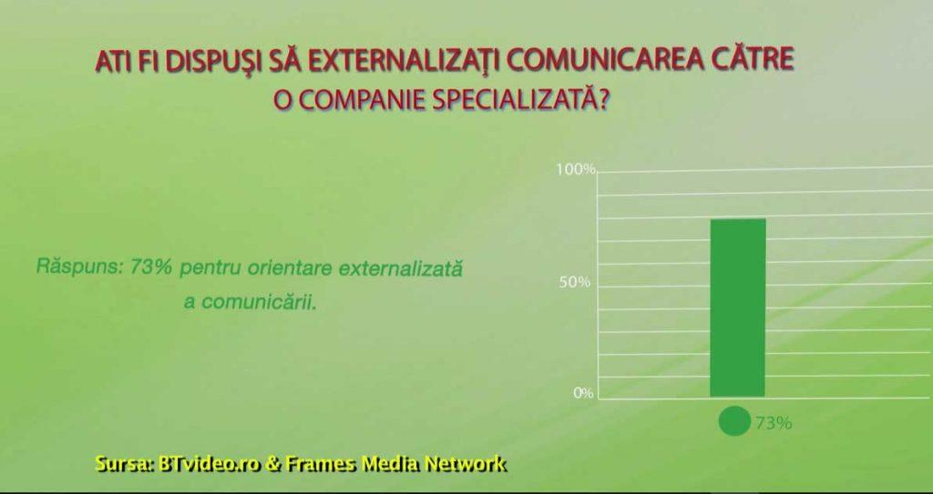 STUDIU-3 campanii integrate de promovare pe internet - Comunicarea în 2017 – Firmele se focusează pe campanii integrate de promovare pe internet